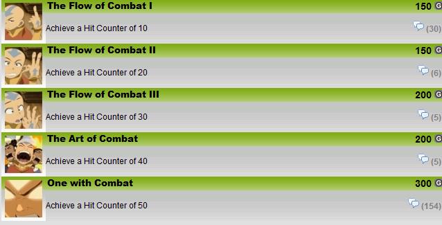 Avatar Gamerscore